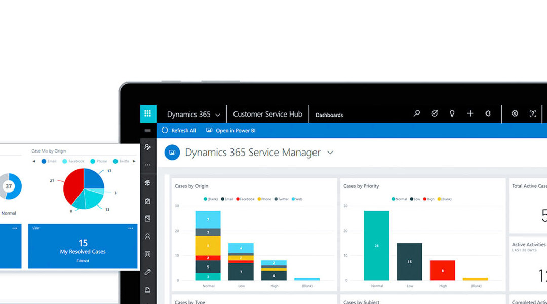 How Microsoft Dynamics 365 helps the companies to boost their profits